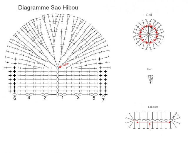 Diagramme Sac hibou au crochet