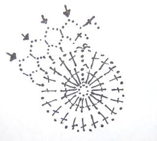 Diagramme crochet - Filet à Oeufs de Pâques