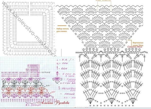 Diagramme Robe multicolore au crochet