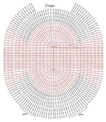 Diagramme Tapis hibou au crochet