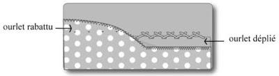 Point de chausson à l'intérieur de l'ourlet