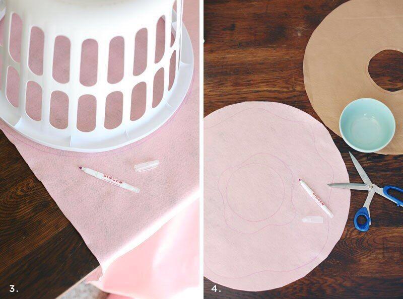 Préparation du glaçage du cupcake