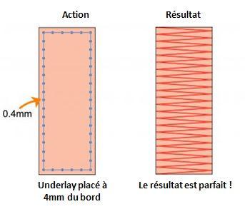 Underlay numérisation broderie idéal à 4mm du bord